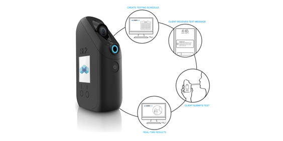 Soberlink Alcohol Monitoring System